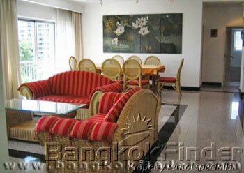 3 Bedrooms, ペントハウス, 賃貸物件, Raintree Villa, Sukhumvit 53 Alley, Eighth Floor, 3 Bathrooms, Listing ID 18, Bangkok, Thailand,