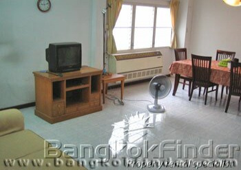 4 Bedrooms, 一戸建て, 賃貸物件, Ekamai 12 , 3 Bathrooms, Listing ID 24, Bangkok, Thailand,