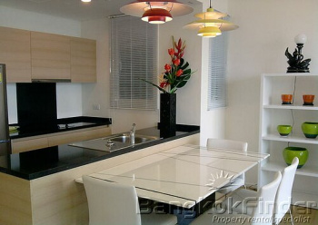 1 Bedrooms, コンドミニアム, 売買物件, Wind 23, Sukhumvit 23 Rd, 1 Bathrooms, Listing ID 3041, Wattana, Klongton-nua, Bangkok, Thailand, 10110,