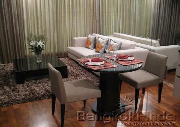 1 Bedrooms, コンドミニアム, 売買物件, 1 Bathrooms, Listing ID 3247, Bangkok, Thailand,